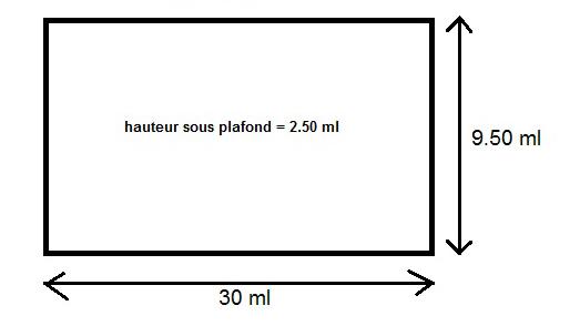 Dimensions de la salle de l'Emolière