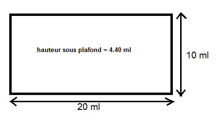 Dimensions de la salle Claude Meurant